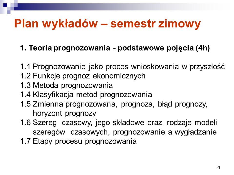 Plan wykładów – semestr zimowy