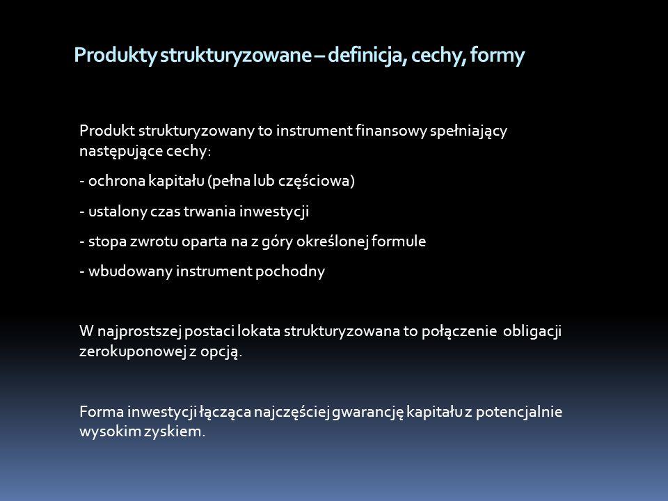 Produkty strukturyzowane – definicja, cechy, formy