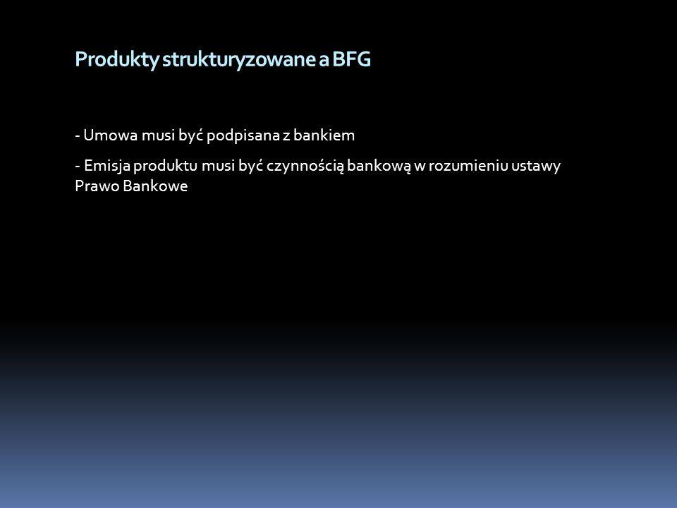 Produkty strukturyzowane a BFG