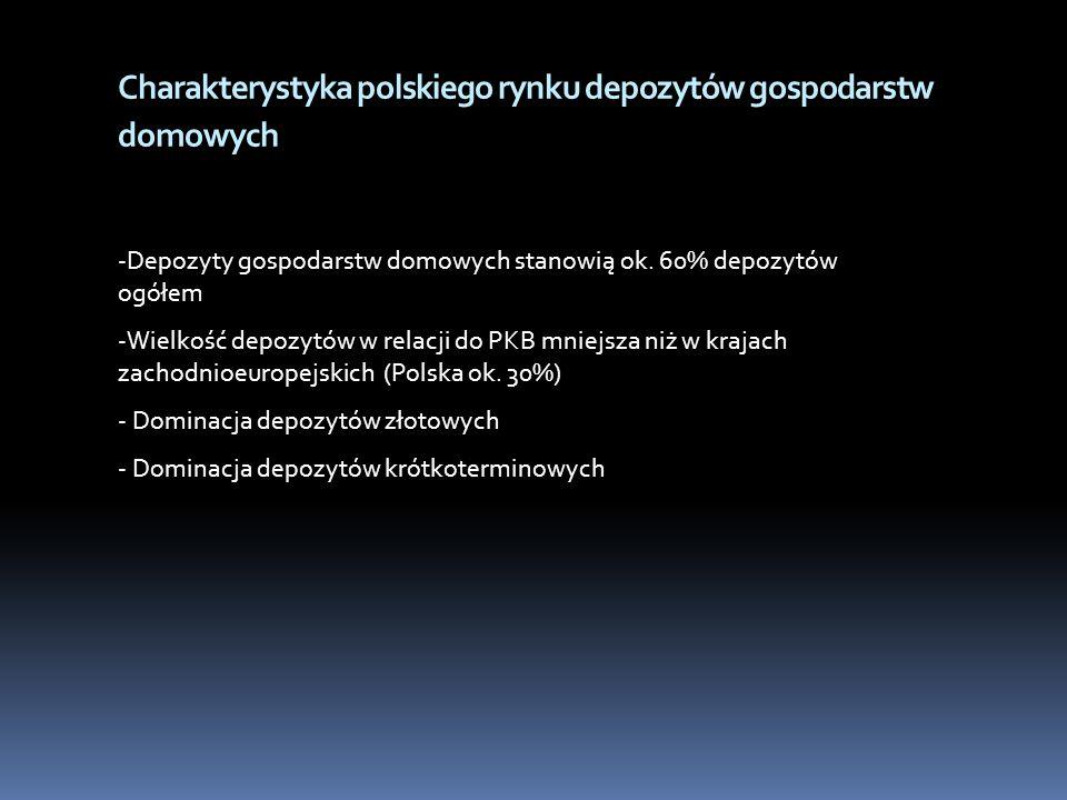 Charakterystyka polskiego rynku depozytów gospodarstw domowych