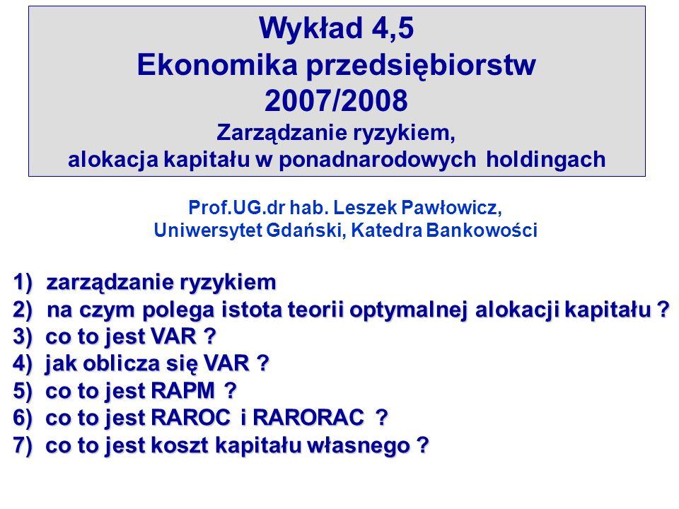 Wykład 4,5 Ekonomika przedsiębiorstw 2007/2008