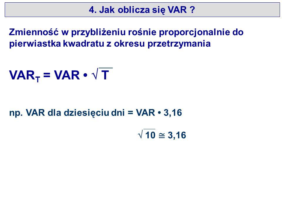 VART = VAR •  T 4. Jak oblicza się VAR
