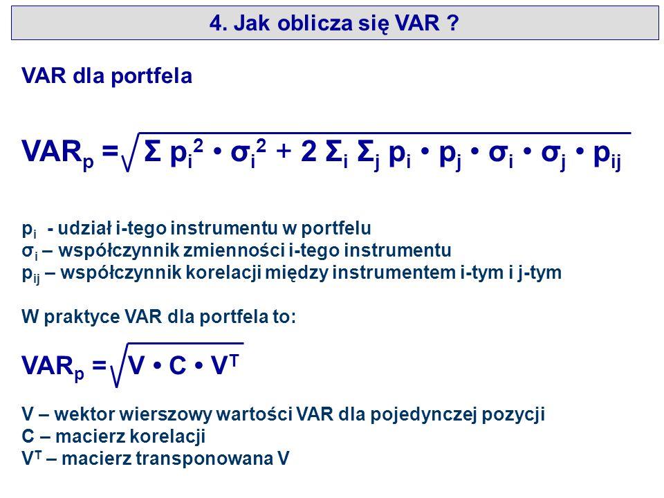 VARp = Σ pi2 • σi2 + 2 Σi Σj pi • pj • σi • σj • pij