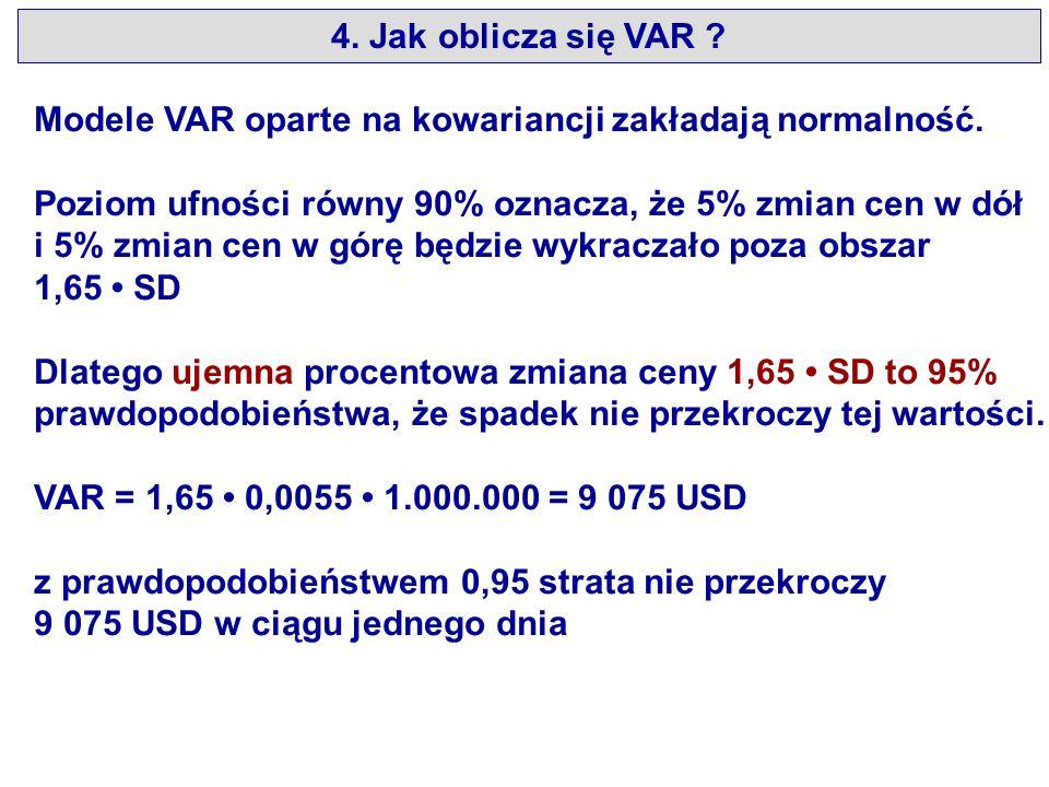 4. Jak oblicza się VAR Modele VAR oparte na kowariancji zakładają normalność. Poziom ufności równy 90% oznacza, że 5% zmian cen w dół.