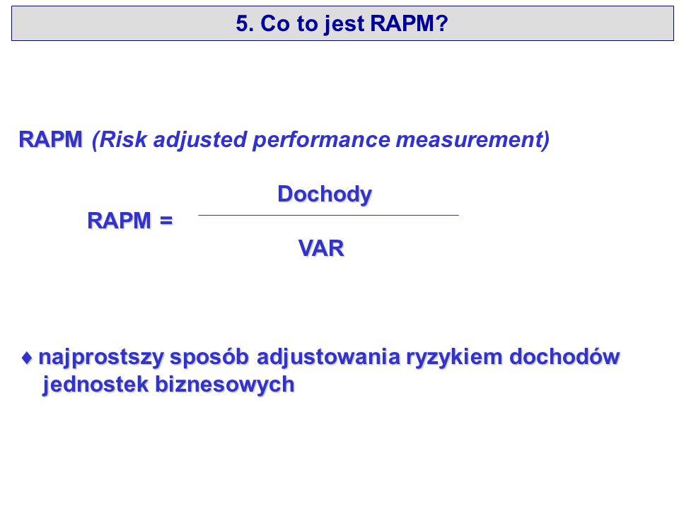 5. Co to jest RAPM RAPM (Risk adjusted performance measurement) Dochody. RAPM = VAR. najprostszy sposób adjustowania ryzykiem dochodów.