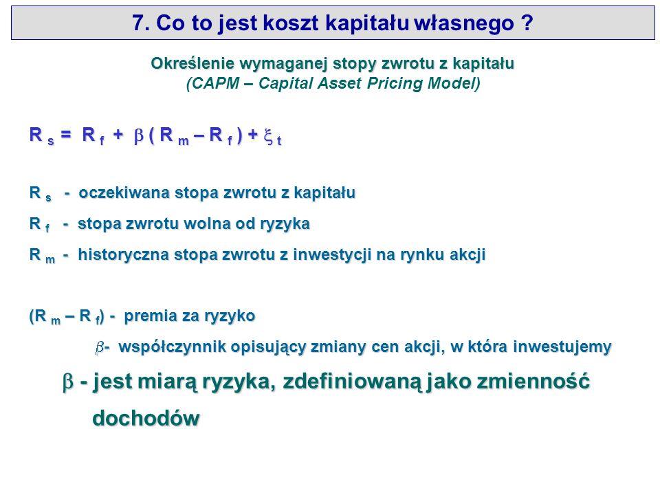 7. Co to jest koszt kapitału własnego