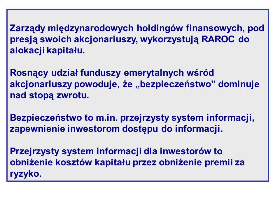 Zarządy międzynarodowych holdingów finansowych, pod presją swoich akcjonariuszy, wykorzystują RAROC do alokacji kapitału.