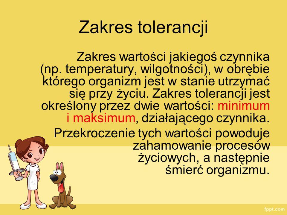 Zakres tolerancji