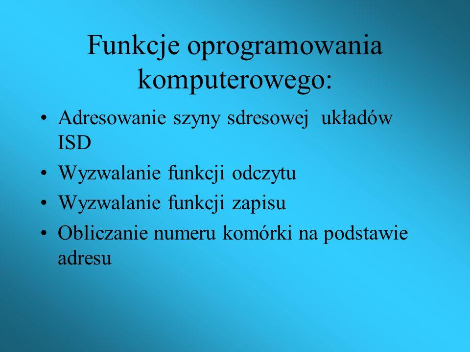 Funkcje oprogramowania komputerowego: