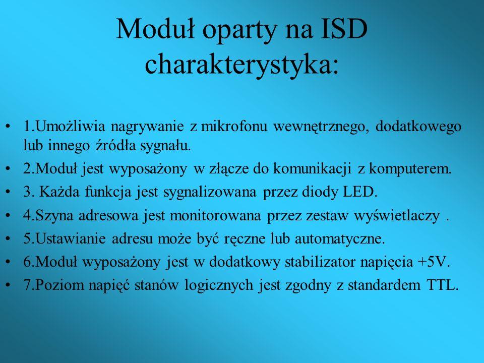 Moduł oparty na ISD charakterystyka: