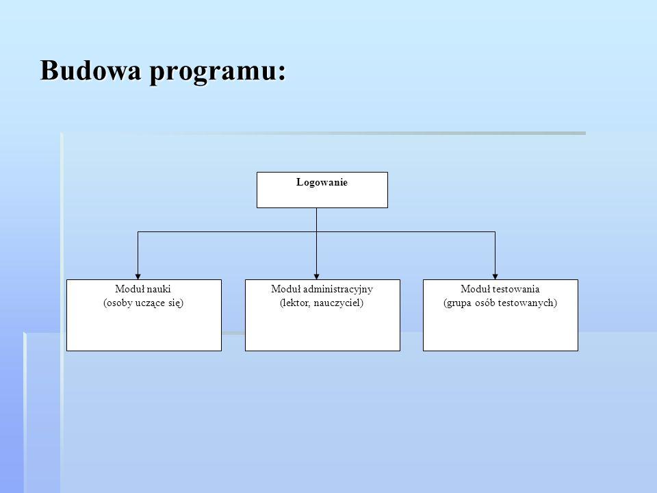 Budowa programu: Logowanie Moduł nauki (osoby uczące się)