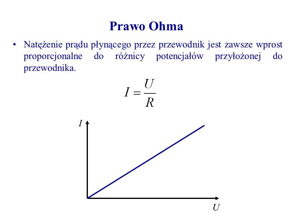Prawo Ohma Natężenie prądu płynącego przez przewodnik jest zawsze wprost proporcjonalne do różnicy potencjałów przyłożonej do przewodnika.