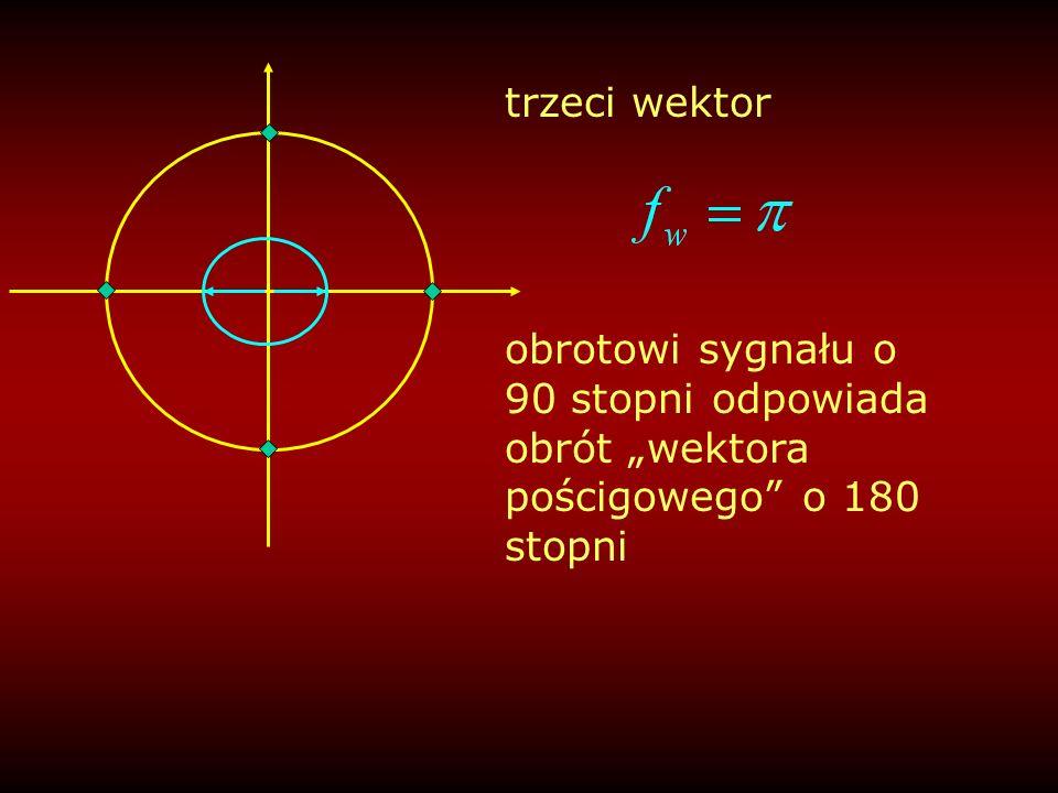 """trzeci wektor obrotowi sygnału o 90 stopni odpowiada obrót """"wektora pościgowego o 180 stopni"""