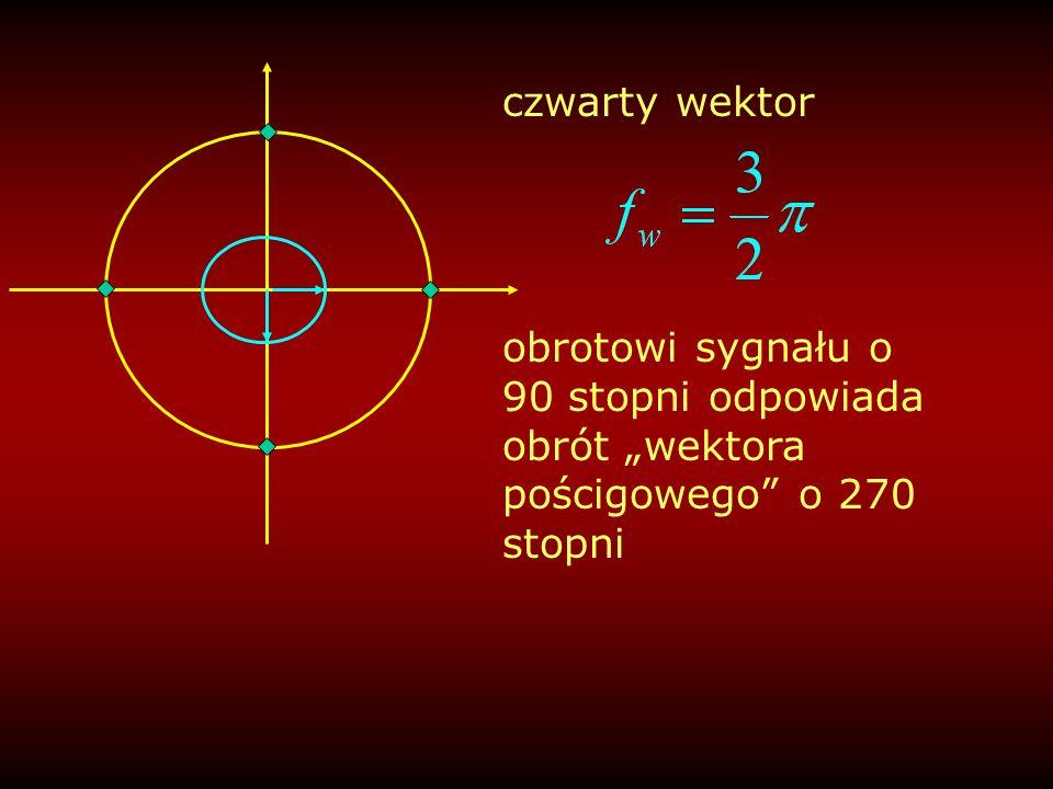 """czwarty wektor obrotowi sygnału o 90 stopni odpowiada obrót """"wektora pościgowego o 270 stopni"""