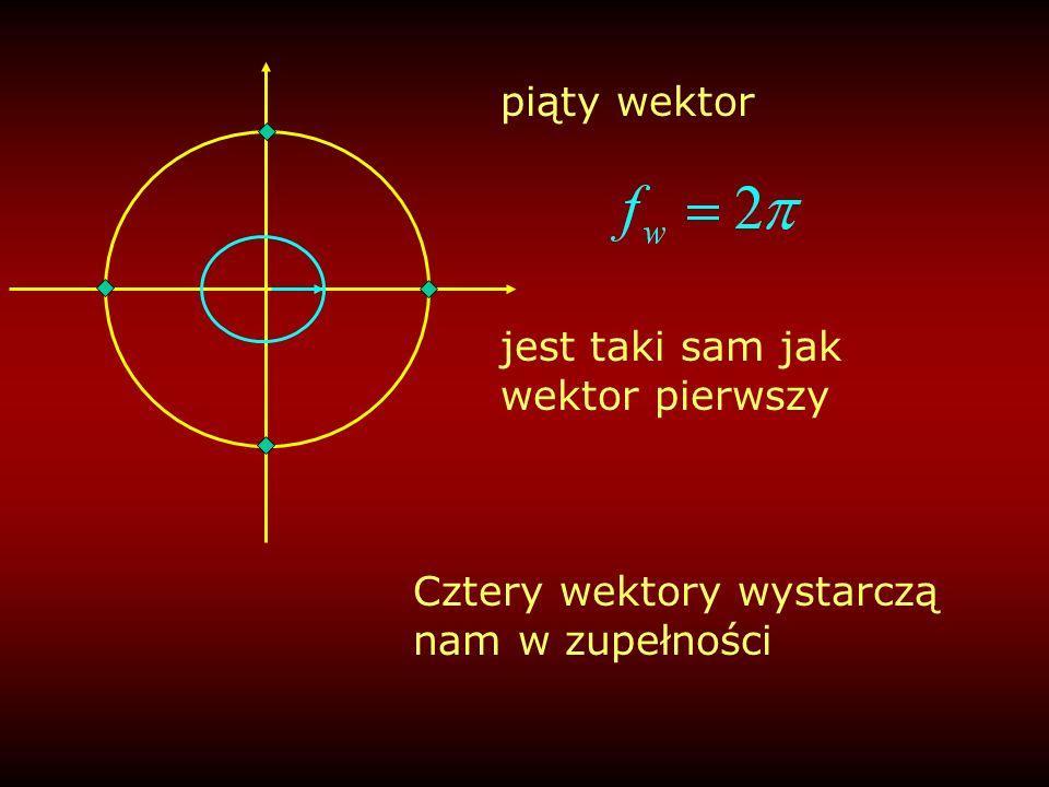 piąty wektor jest taki sam jak wektor pierwszy Cztery wektory wystarczą nam w zupełności
