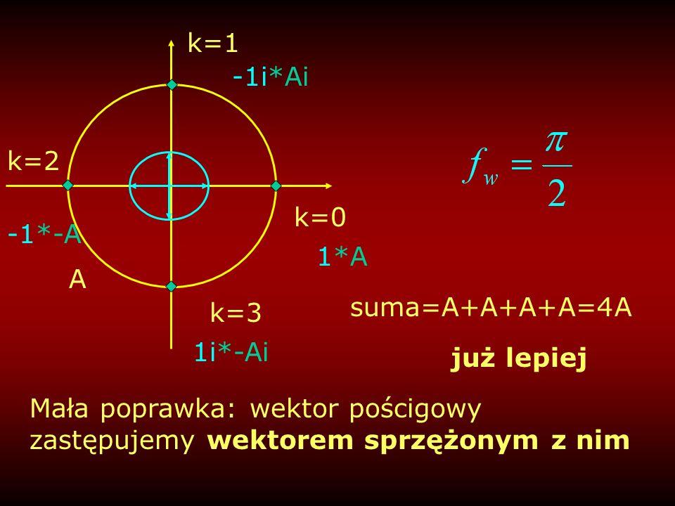 k=1 -1i*Ai. k=2. k=0. -1*-A. 1*A. A. suma=A+A+A+A=4A. k=3. 1i*-Ai. już lepiej.