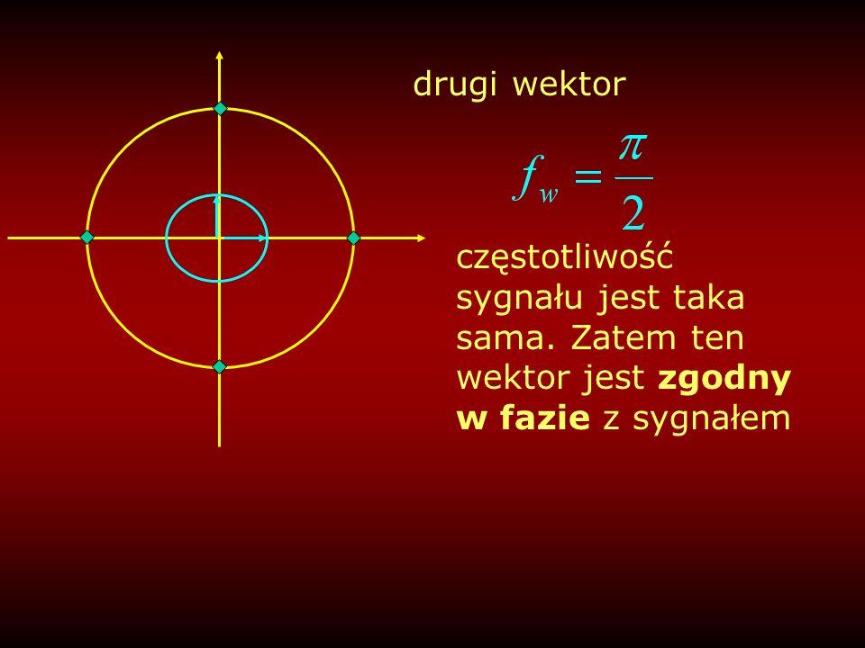 drugi wektor częstotliwość sygnału jest taka sama. Zatem ten wektor jest zgodny w fazie z sygnałem