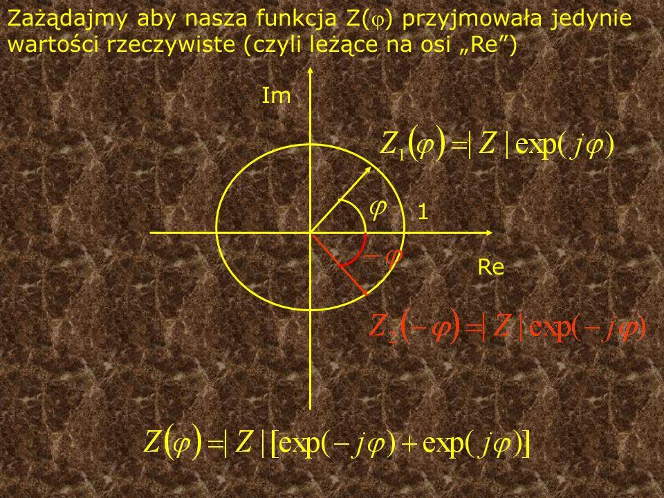"""Zażądajmy aby nasza funkcja Z() przyjmowała jedynie wartości rzeczywiste (czyli leżące na osi """"Re )"""