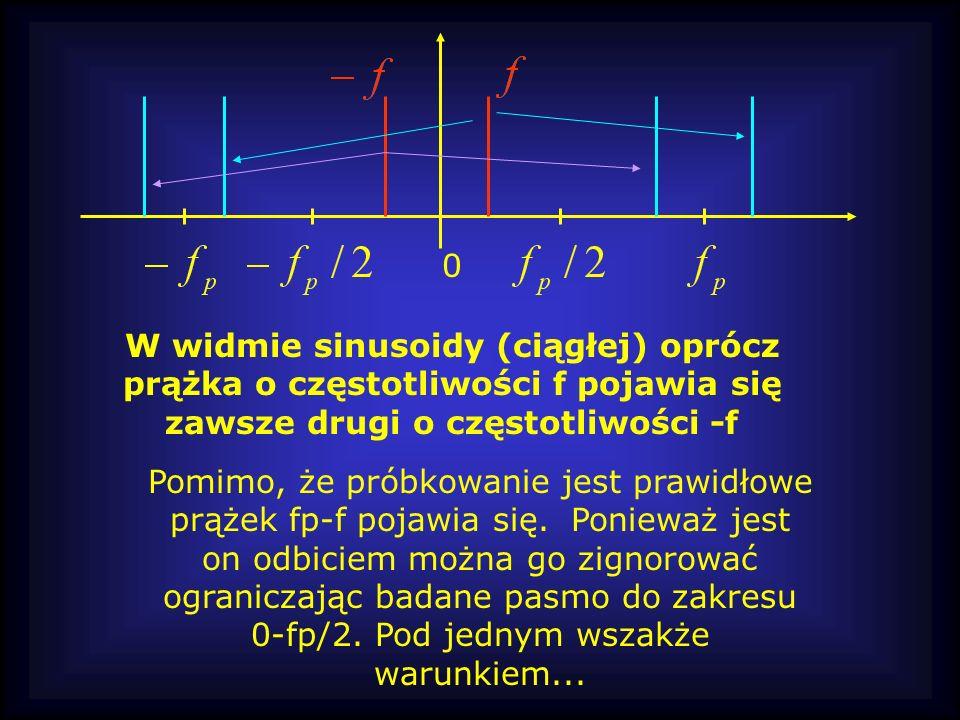 W widmie sinusoidy (ciągłej) oprócz prążka o częstotliwości f pojawia się zawsze drugi o częstotliwości -f