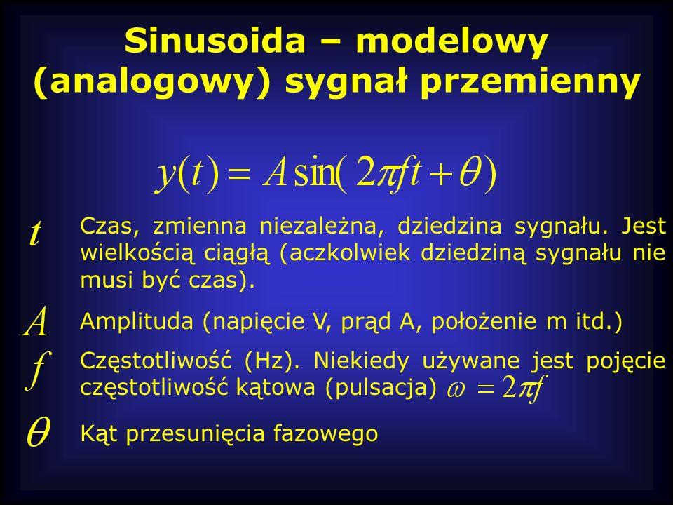 Sinusoida – modelowy (analogowy) sygnał przemienny
