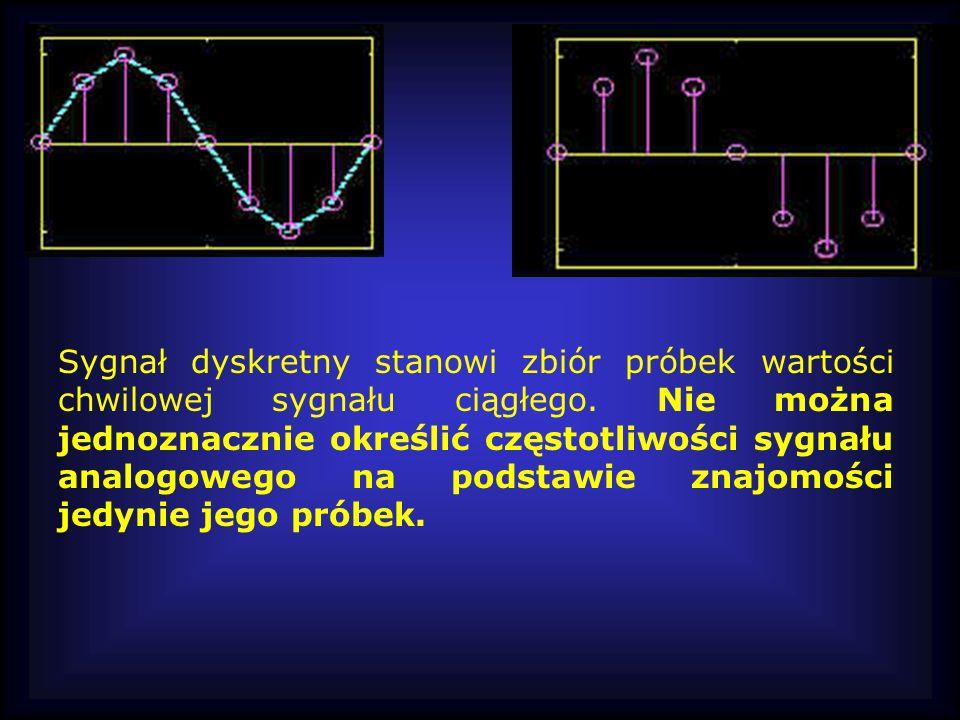 Sygnał dyskretny stanowi zbiór próbek wartości chwilowej sygnału ciągłego.