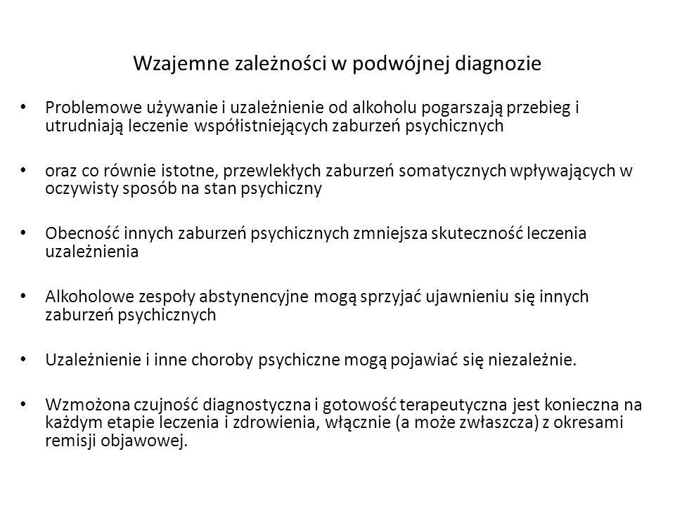 Wzajemne zależności w podwójnej diagnozie