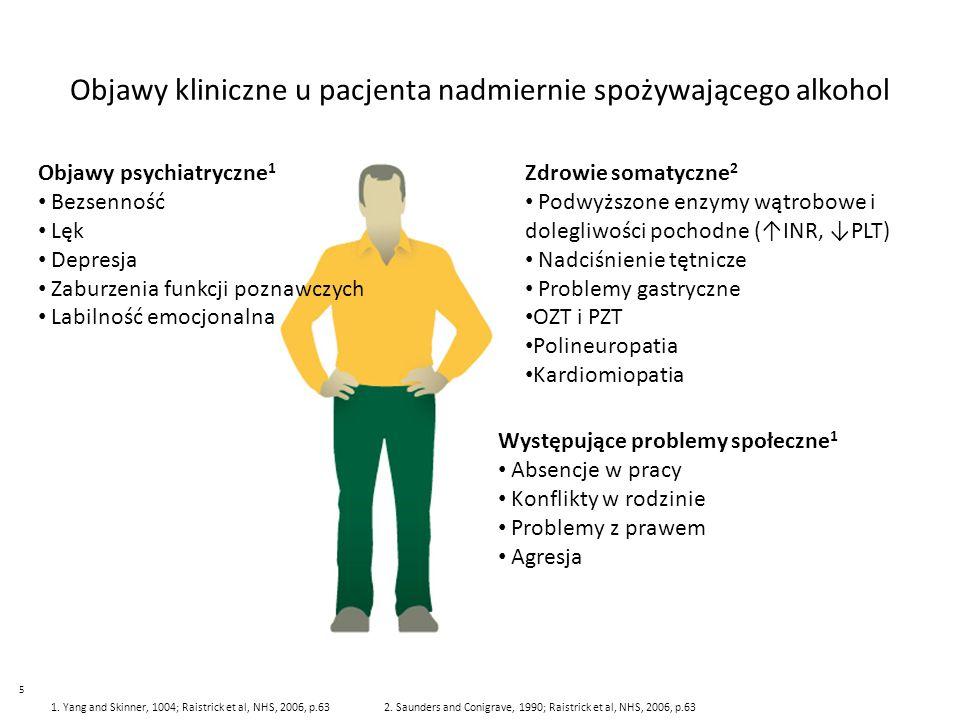 Objawy kliniczne u pacjenta nadmiernie spożywającego alkohol
