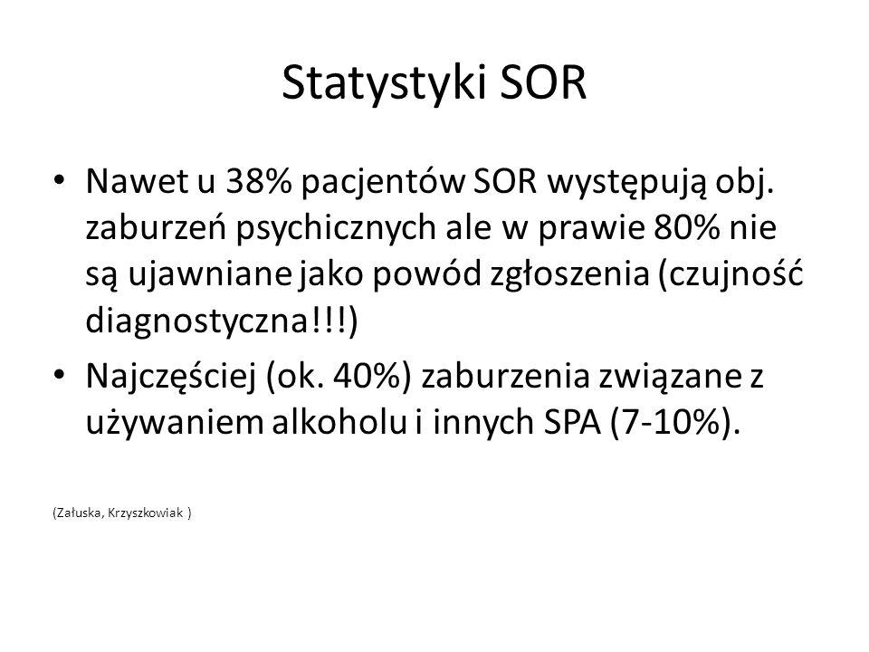 Statystyki SOR