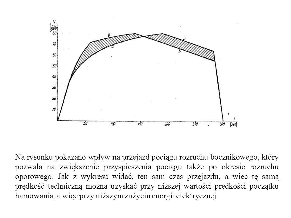 Na rysunku pokazano wpływ na przejazd pociągu rozruchu bocznikowego, który pozwala na zwiększenie przyspieszenia pociągu także po okresie rozruchu oporowego. Jak z wykresu widać, ten sam czas przejazdu, a wiec tę samą prędkość techniczną można uzyskać przy niższej wartości prędkości początku hamowania, a więc przy niższym zużyciu energii elektrycznej.