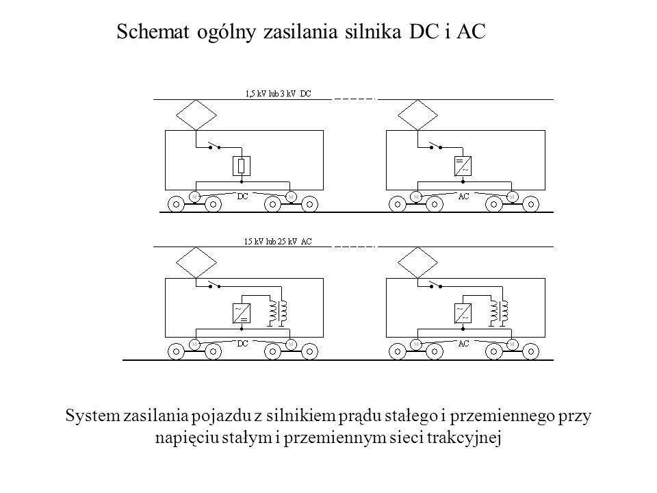 Schemat ogólny zasilania silnika DC i AC