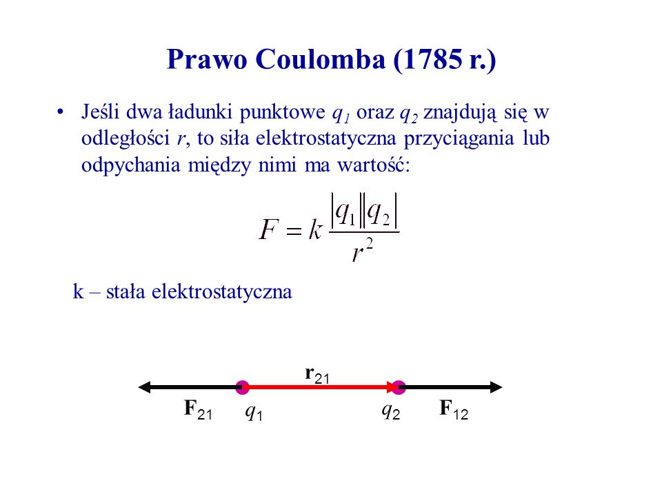 Prawo Coulomba (1785 r.)