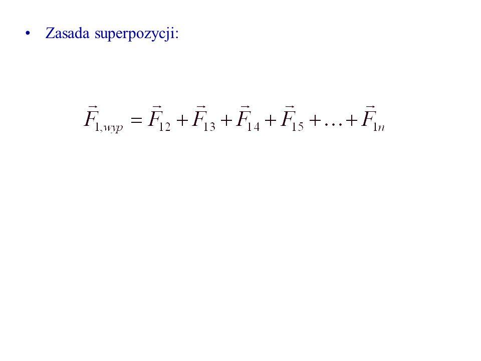 Zasada superpozycji: