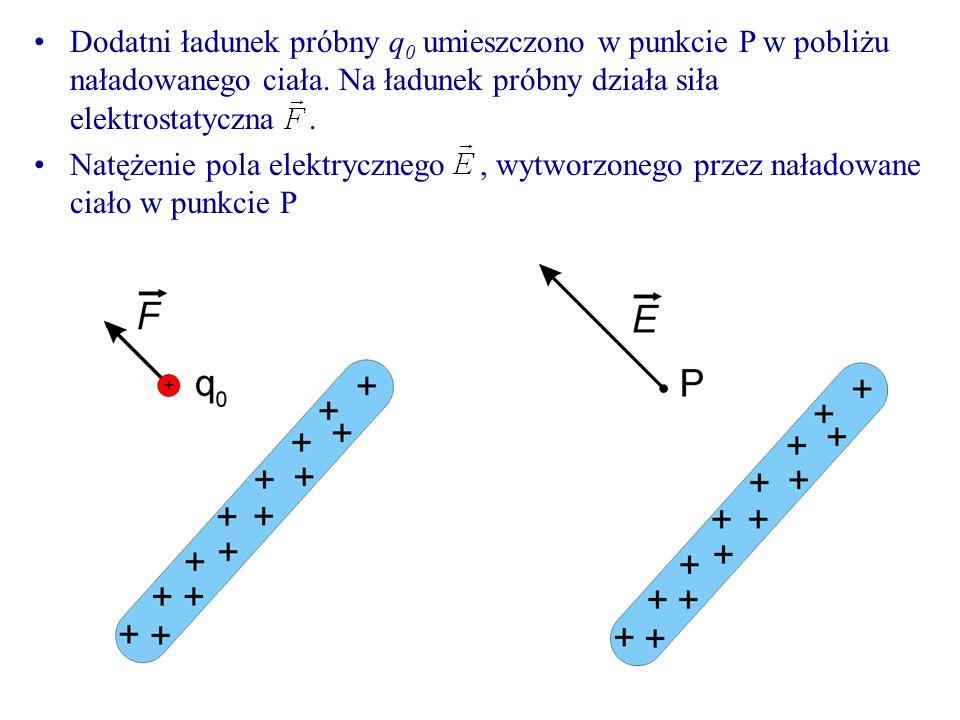 Dodatni ładunek próbny q0 umieszczono w punkcie P w pobliżu naładowanego ciała. Na ładunek próbny działa siła elektrostatyczna .