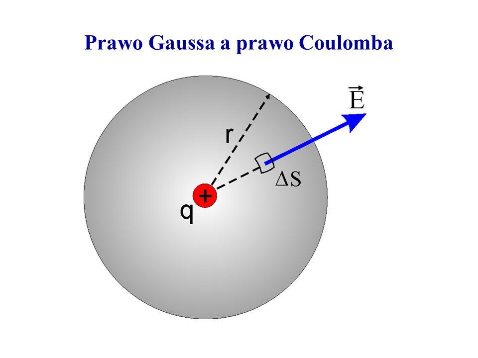 Prawo Gaussa a prawo Coulomba