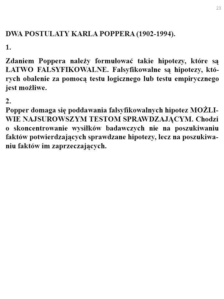 DWA POSTULATY KARLA POPPERA (1902-1994).
