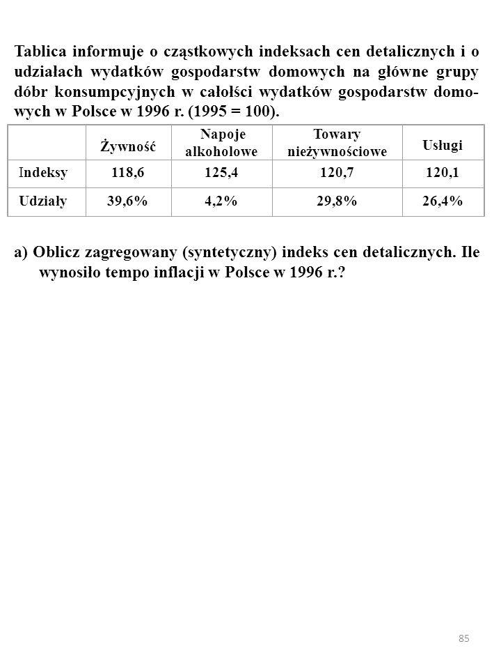 Tablica informuje o cząstkowych indeksach cen detalicznych i o udziałach wydatków gospodarstw domowych na główne grupy dóbr konsumpcyjnych w całołści wydatków gospodarstw domo-wych w Polsce w 1996 r. (1995 = 100).