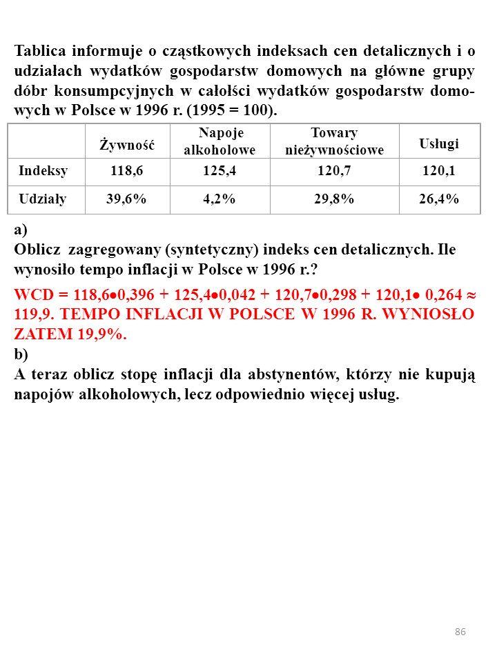 Oblicz zagregowany (syntetyczny) indeks cen detalicznych. Ile