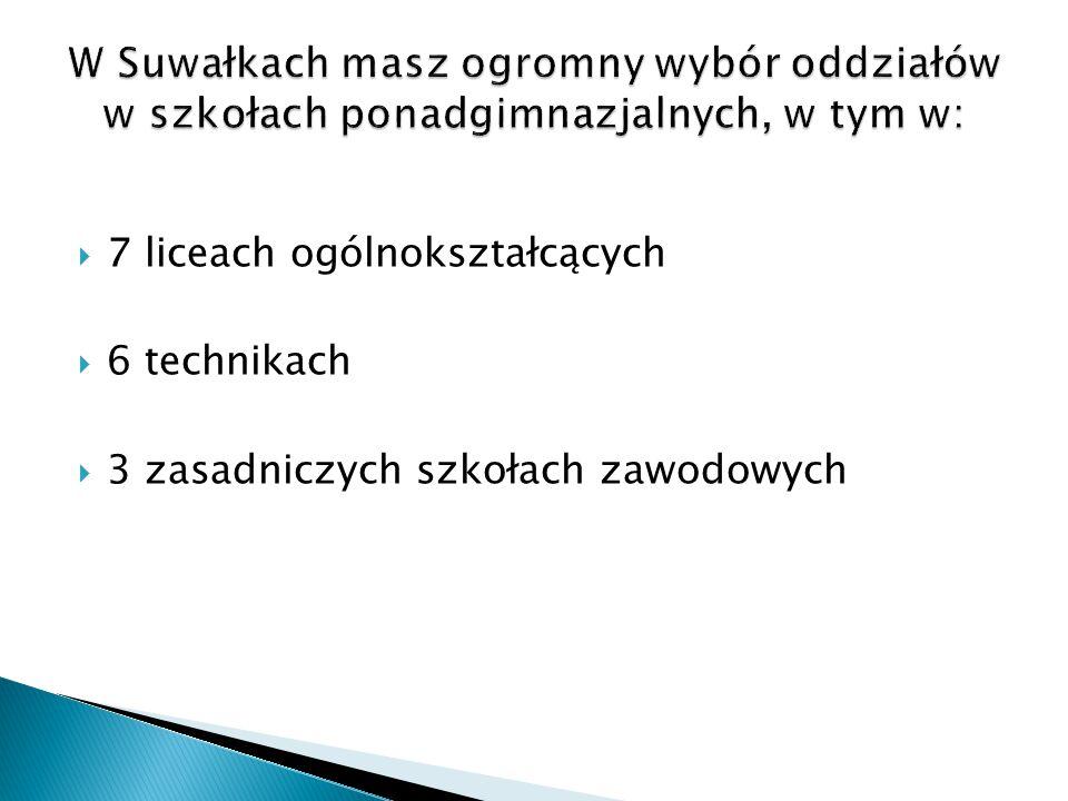 W Suwałkach masz ogromny wybór oddziałów w szkołach ponadgimnazjalnych, w tym w: