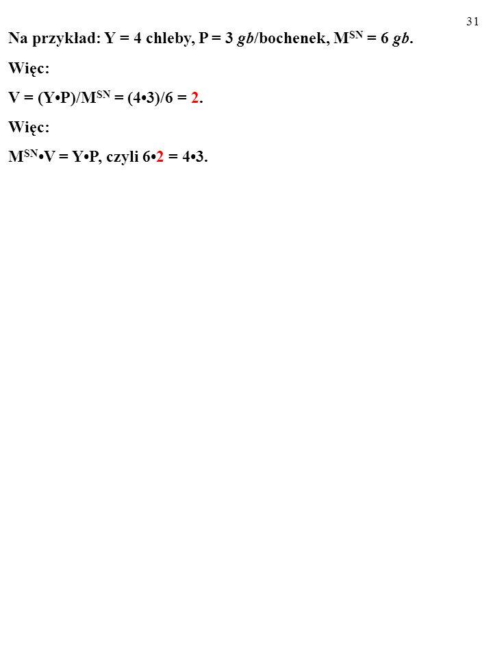 Na przykład: Y = 4 chleby, P = 3 gb/bochenek, MSN = 6 gb. Więc: