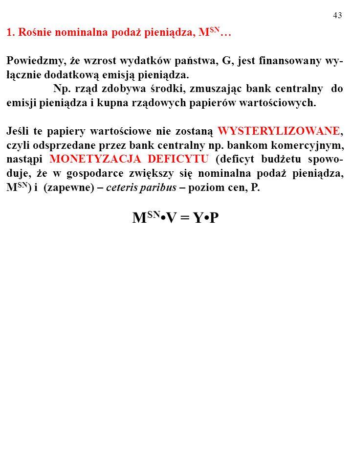 MSN•V = Y•P 1. Rośnie nominalna podaż pieniądza, MSN…