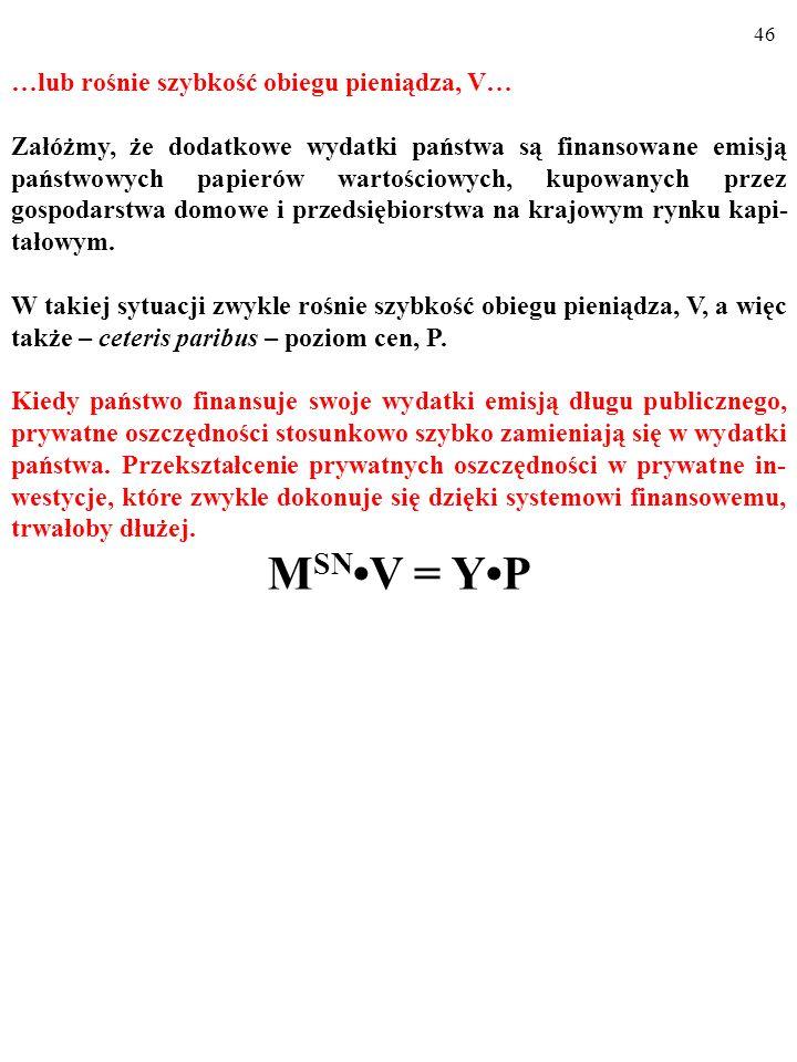 MSN•V = Y•P …lub rośnie szybkość obiegu pieniądza, V…