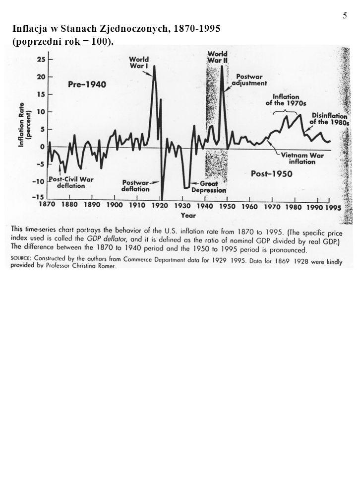 Inflacja w Stanach Zjednoczonych, 1870-1995 (poprzedni rok = 100).