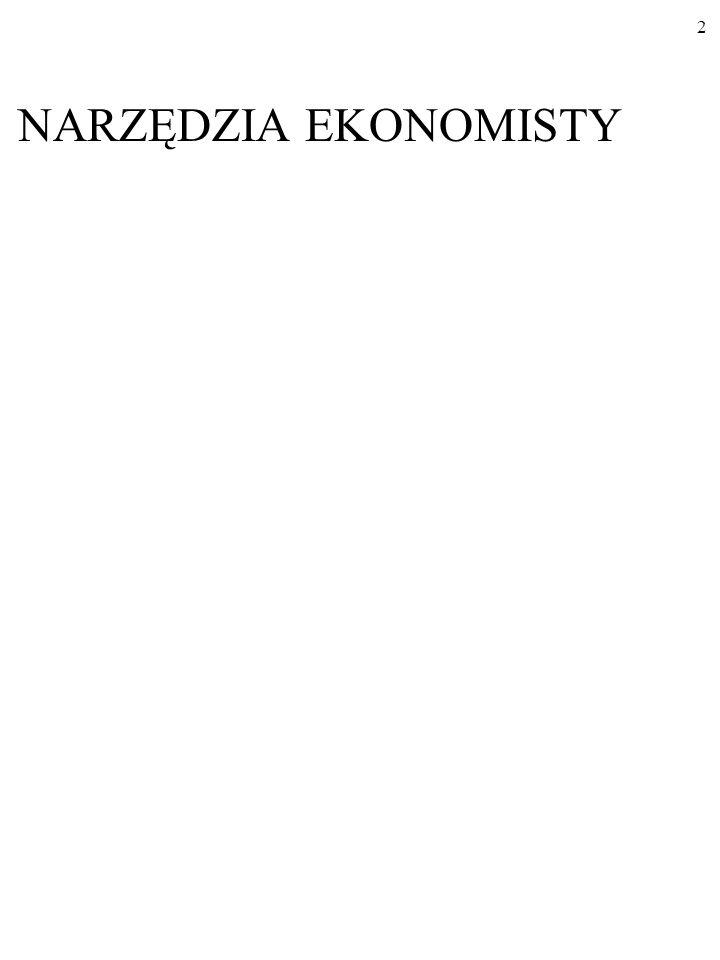 NARZĘDZIA EKONOMISTY