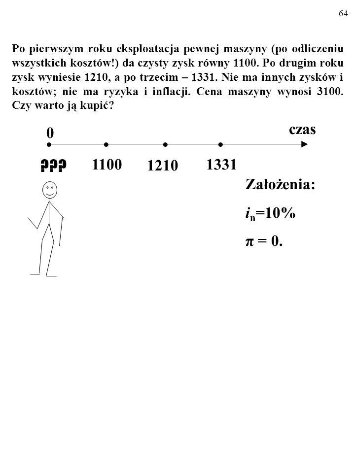 czas • • • • 1100 1210 1331 Założenia: in=10% π = 0.