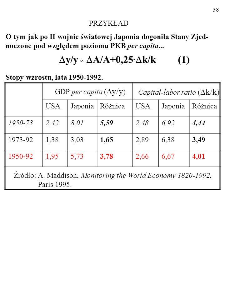 y/y ≈ A/A+0,25·k/k (1) PRZYKŁAD