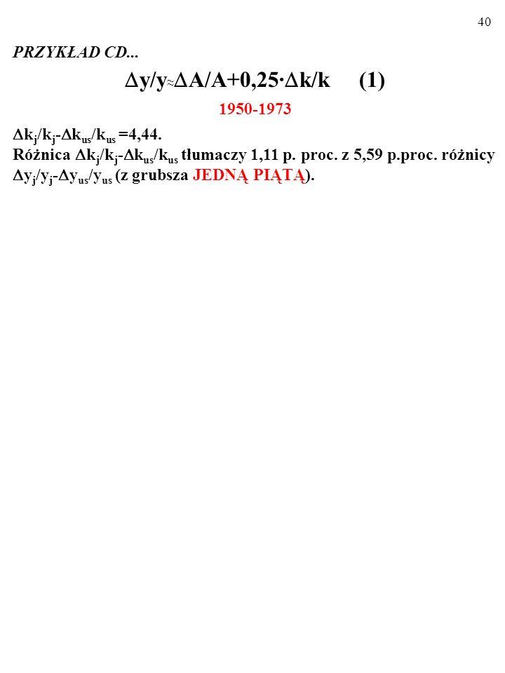 y/y≈A/A+0,25·k/k (1) PRZYKŁAD CD... 1950-1973
