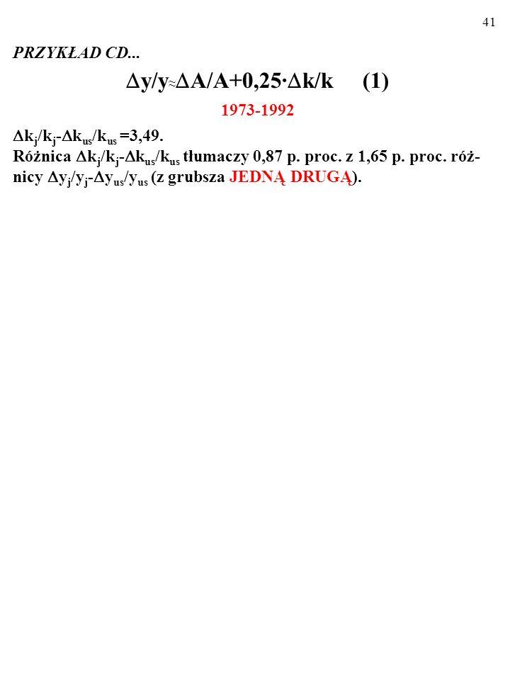 y/y≈A/A+0,25·k/k (1) PRZYKŁAD CD... 1973-1992