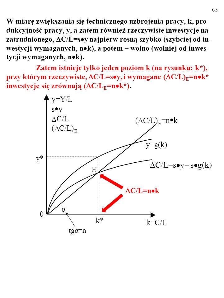 C/L=sy= sg(k) k=C/L k* α ( D C/L) · k y=g(k) y=Y/L s y C/L