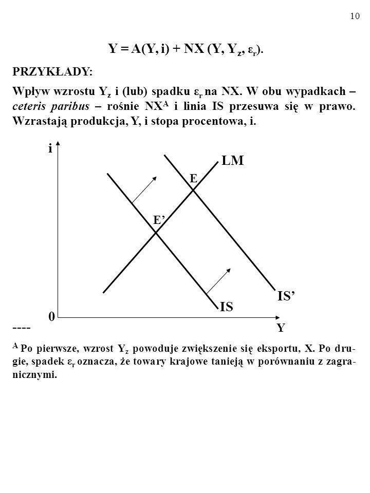 Y = A(Y, i) + NX (Y, Yz, εr). i LM ---- IS' IS PRZYKŁADY: