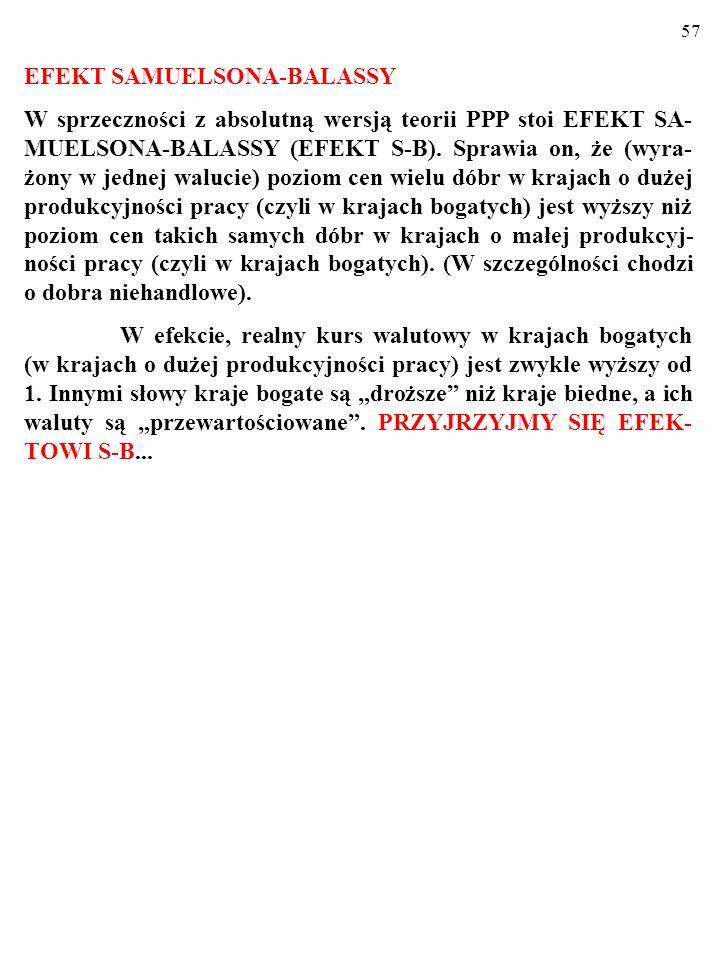 EFEKT SAMUELSONA-BALASSY